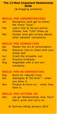 Top 12 Relationship Skills