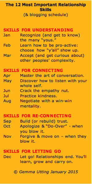 Top 12 Relationship Skills